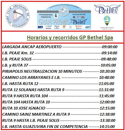Recorrido GP Bethel Spa